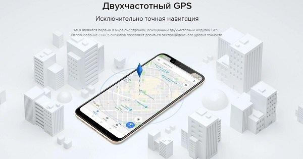 Работа модуля GPS