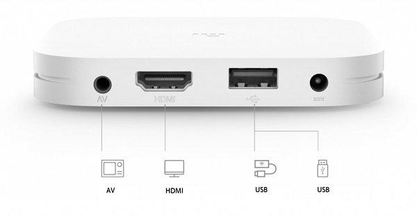 Задняя панель  Xiaomi Mi Box 4