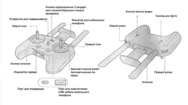 Пульт Mi Drone 4K