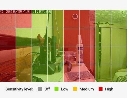 32 зоны изображения